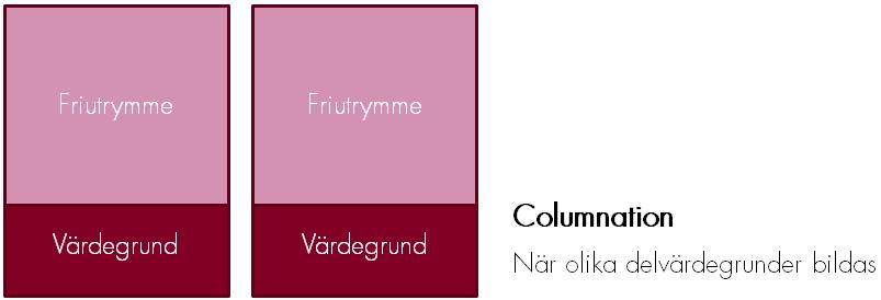 Columnation