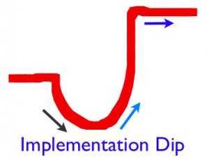 Implementation_Dip-2