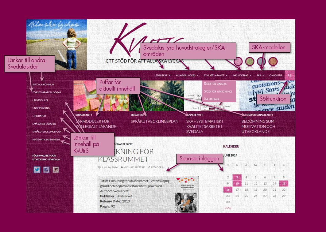 KvUtiS - klicka för att förstora
